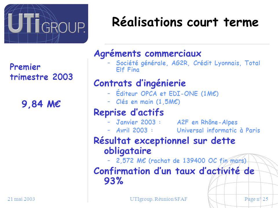 21 mai 2003UTIgroup. Réunion SFAFPage n° 25 Réalisations court terme Agréments commerciaux –Société générale, AG2R, Crédit Lyonnais, Total Elf Fina Co