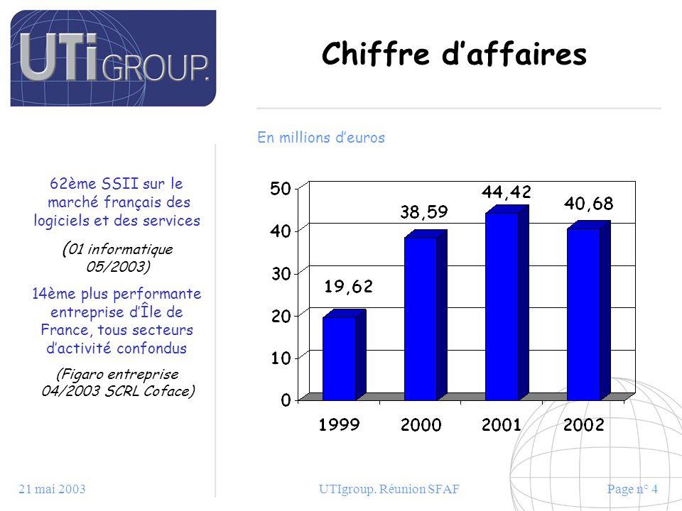 21 mai 2003UTIgroup. Réunion SFAFPage n° 4 Chiffre daffaires 62ème SSII sur le marché français des logiciels et des services ( 01 informatique 05/2003