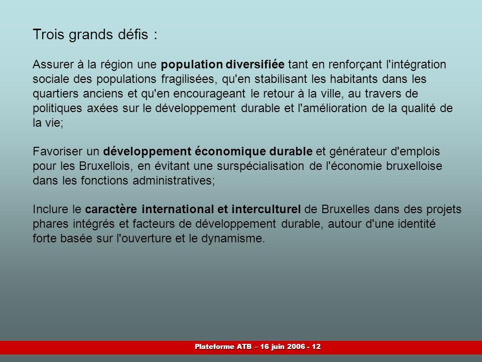 Plateforme ATB – 16 juin 2006 - 12 Trois grands défis : Assurer à la région une population diversifiée tant en renforçant l intégration sociale des populations fragilisées, qu en stabilisant les habitants dans les quartiers anciens et qu en encourageant le retour à la ville, au travers de politiques axées sur le développement durable et l amélioration de la qualité de la vie; Favoriser un développement économique durable et générateur d emplois pour les Bruxellois, en évitant une surspécialisation de l économie bruxelloise dans les fonctions administratives; Inclure le caractère international et interculturel de Bruxelles dans des projets phares intégrés et facteurs de développement durable, autour d une identité forte basée sur l ouverture et le dynamisme.