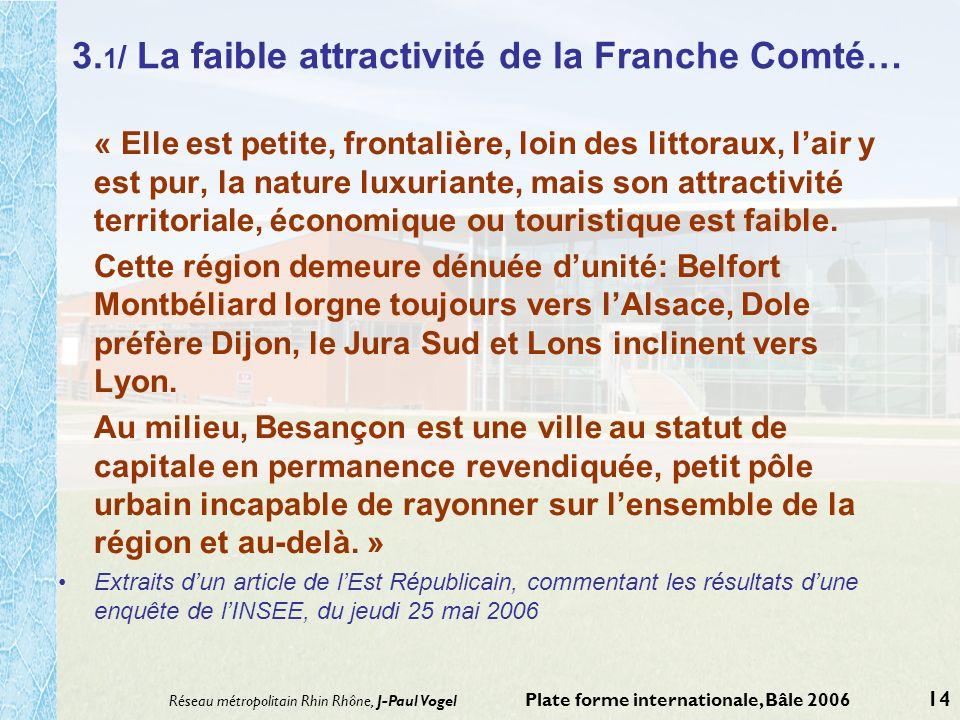 Réseau métropolitain Rhin Rhône, J-Paul Vogel Plate forme internationale, Bâle 2006 14 3. 1 / La faible attractivité de la Franche Comté… « Elle est p