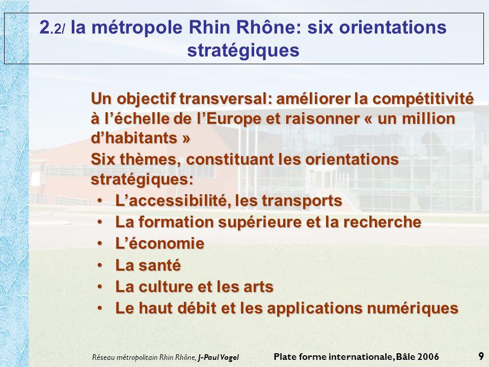 Réseau métropolitain Rhin Rhône, J-Paul Vogel Plate forme internationale, Bâle 2006 9 2.2/ la métropole Rhin Rhône: six orientations stratégiques Un o