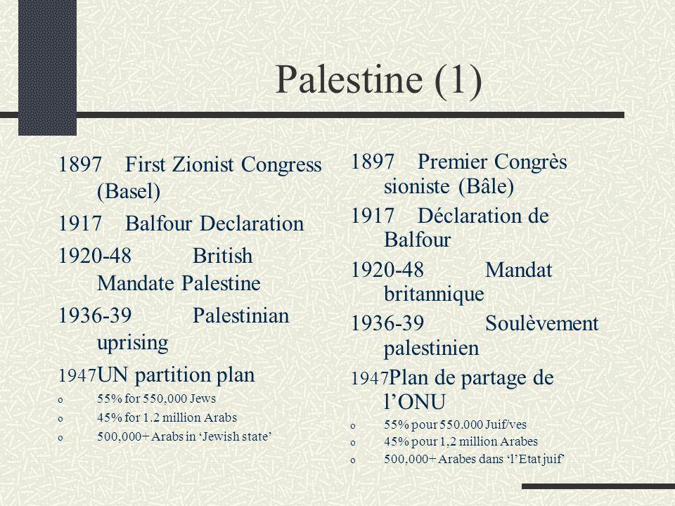 Palestine (1) 1897First Zionist Congress (Basel) 1917Balfour Declaration 1920-48British Mandate Palestine 1936-39Palestinian uprising 1947 UN partition plan o 55% for 550,000 Jews o 45% for 1.2 million Arabs o 500,000+ Arabs in Jewish state 1897Premier Congrès sioniste (Bâle) 1917Déclaration de Balfour 1920-48Mandat britannique 1936-39Soulèvement palestinien 1947 Plan de partage de lONU o 55% pour 550.000 Juif/ves o 45% pour 1,2 million Arabes o 500,000+ Arabes dans lEtat juif