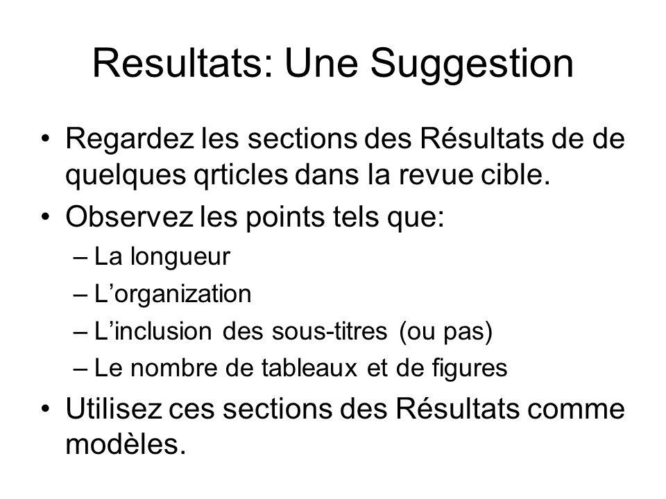 Resultats: Une Suggestion Regardez les sections des Résultats de de quelques qrticles dans la revue cible.