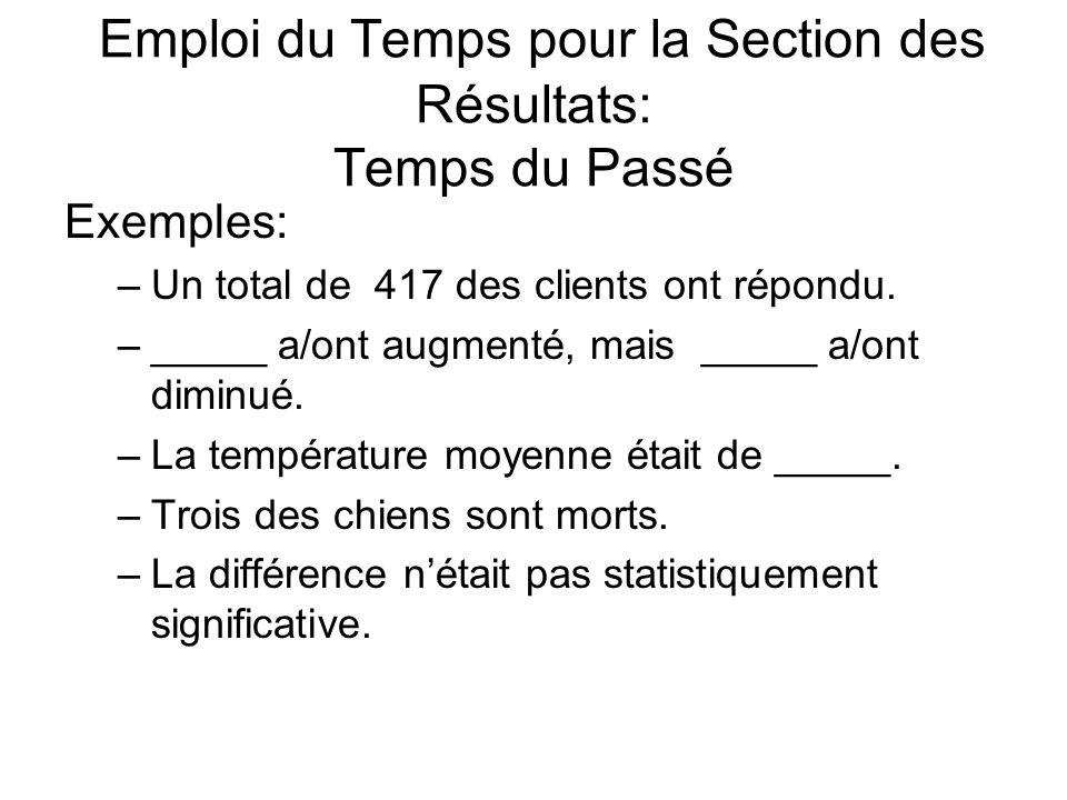Emploi du Temps pour la Section des Résultats: Temps du Passé Exemples: –Un total de 417 des clients ont répondu.
