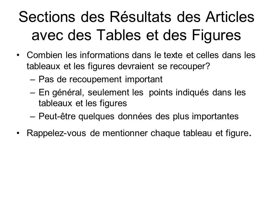 Sections des Résultats des Articles avec des Tables et des Figures Combien les informations dans le texte et celles dans les tableaux et les figures devraient se recouper.