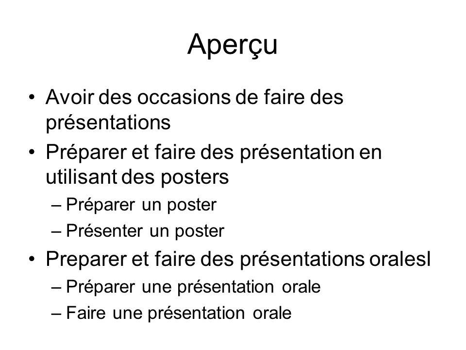 Aperçu Avoir des occasions de faire des présentations Préparer et faire des présentation en utilisant des posters –Préparer un poster –Présenter un poster Preparer et faire des présentations oralesl –Préparer une présentation orale –Faire une présentation orale