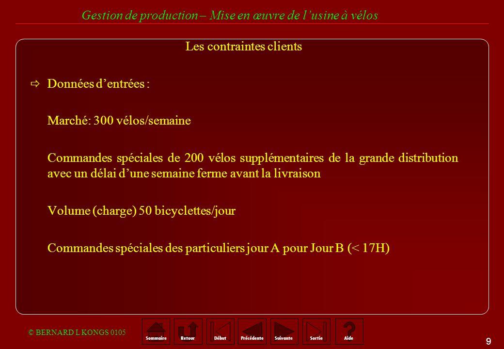 9 SommaireRetourSuivantePrécédenteAideSortieDébut Gestion de production – Mise en œuvre de lusine à vélos © BERNARD L KONGS 0105 Les contraintes clien