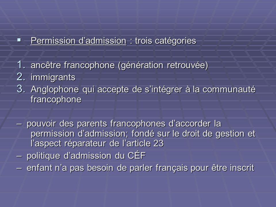 Permission dadmission : trois catégories Permission dadmission : trois catégories 1.