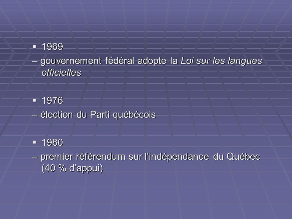 1969 1969 – gouvernement fédéral adopte la Loi sur les langues officielles 1976 1976 – élection du Parti québécois 1980 1980 – premier référendum sur lindépendance du Québec (40 % dappui)