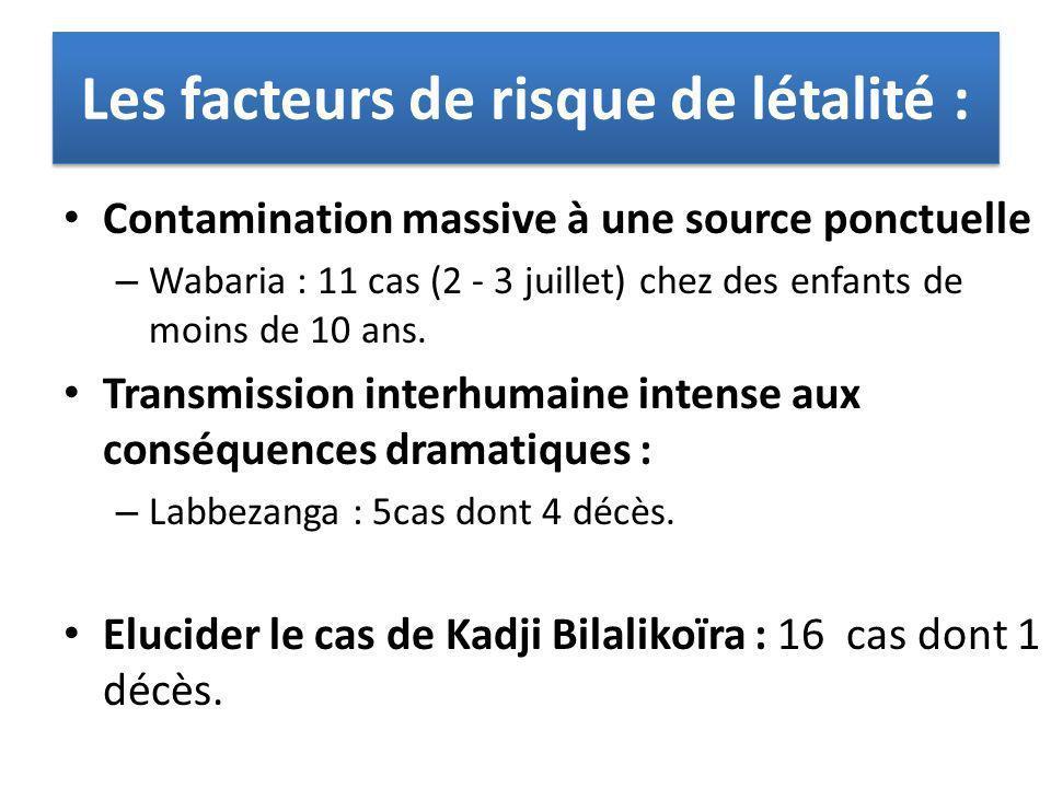 Les facteurs de risque de létalité : Contamination massive à une source ponctuelle – Wabaria : 11 cas (2 - 3 juillet) chez des enfants de moins de 10