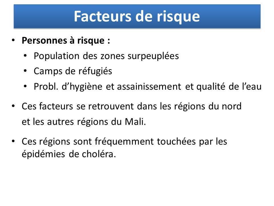 Facteurs de risque Personnes à risque : Population des zones surpeuplées Camps de réfugiés Probl. dhygiène et assainissement et qualité de leau Ces fa