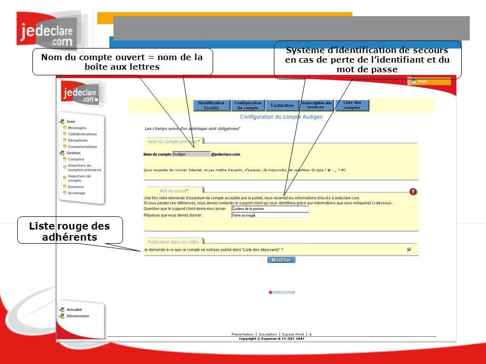 Liste rouge des adhérents Système didentification de secours en cas de perte de lidentifiant et du mot de passe Nom du compte ouvert = nom de la boîte