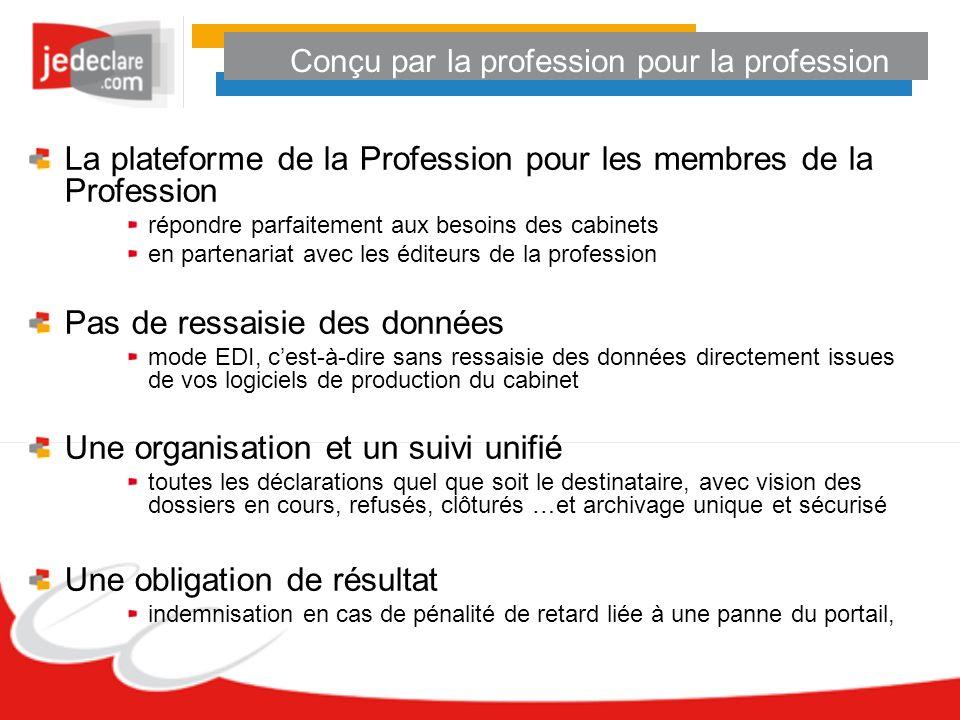 Un fonctionnement unique Cabinet ADS ACS ARS Destinataires Déclaration et télérèglement Déclaration + télérèglement en mode EDI Echange de Données Informatisées, sans aucune ressaisie des données