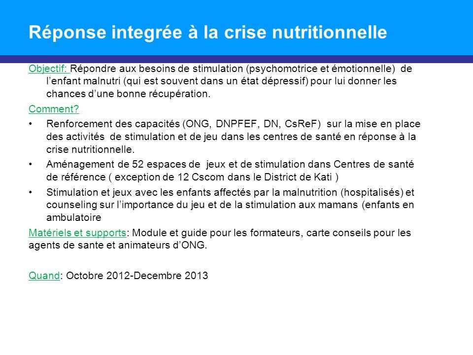 Réponse integrée à la crise nutritionnelle Objectif: Répondre aux besoins de stimulation (psychomotrice et émotionnelle) de lenfant malnutri (qui est