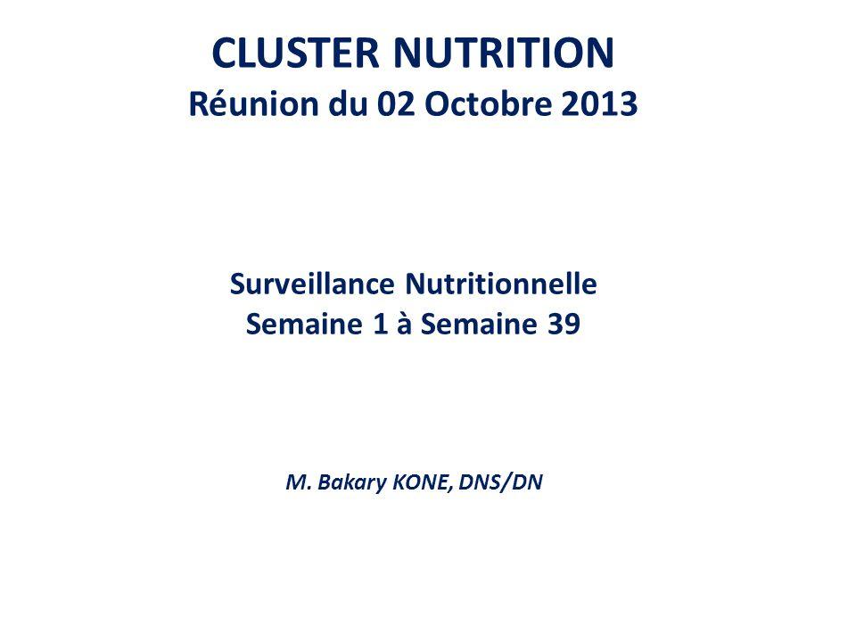 CLUSTER NUTRITION Réunion du 02 Octobre 2013 Surveillance Nutritionnelle Semaine 1 à Semaine 39 M. Bakary KONE, DNS/DN