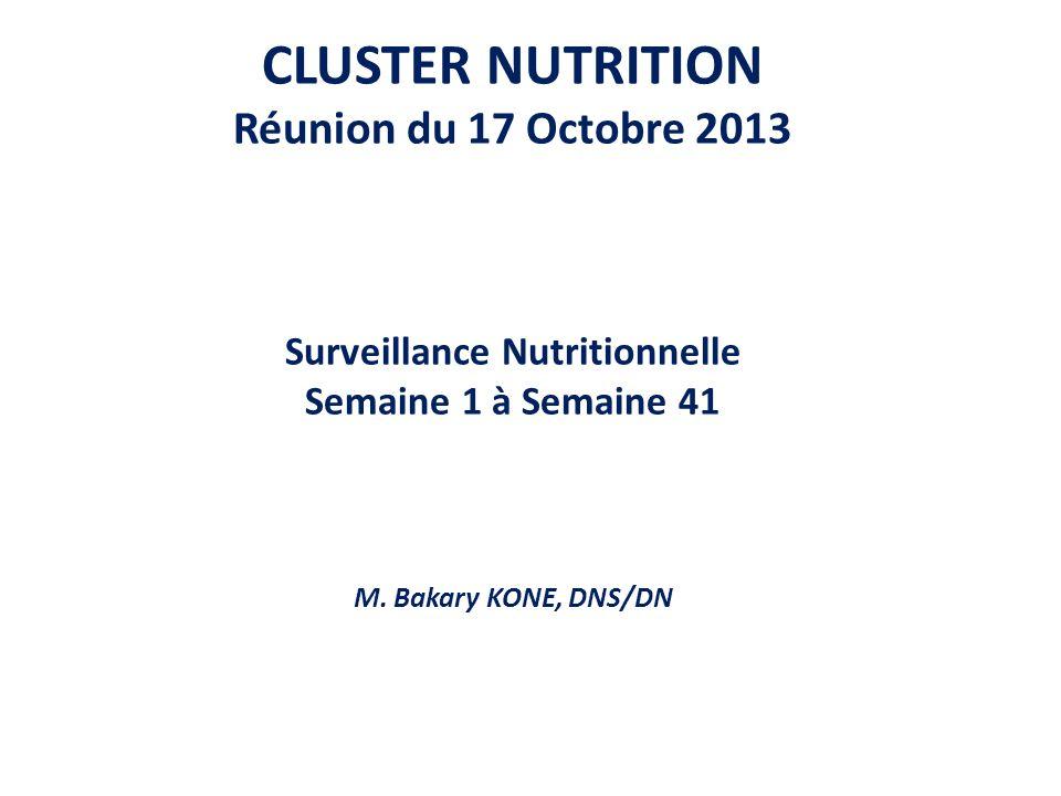 CLUSTER NUTRITION Réunion du 17 Octobre 2013 Surveillance Nutritionnelle Semaine 1 à Semaine 41 M.