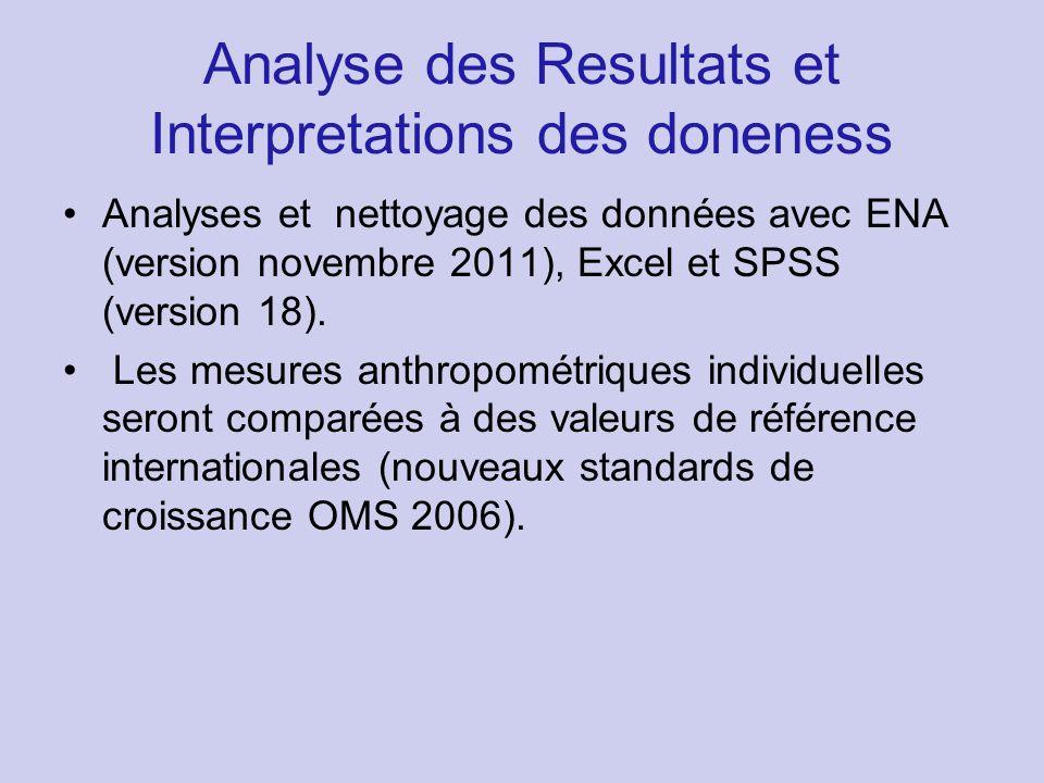 Analyse des Resultats et Interpretations des doneness Analyses et nettoyage des données avec ENA (version novembre 2011), Excel et SPSS (version 18).