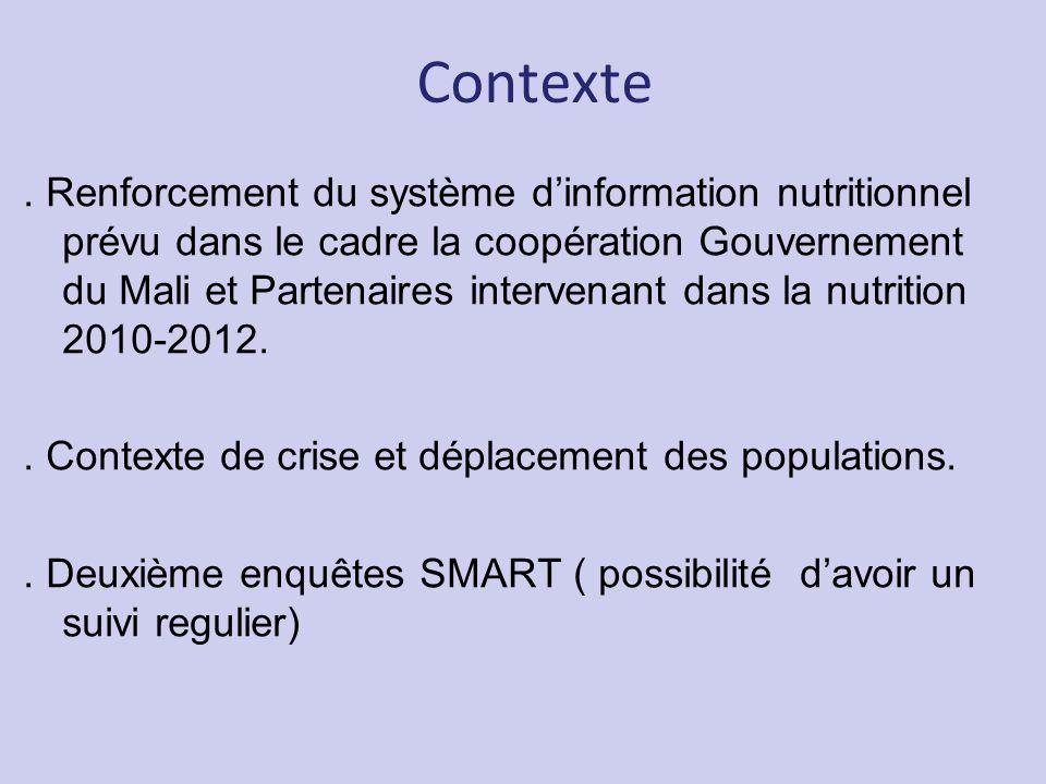 Contexte. Renforcement du système dinformation nutritionnel prévu dans le cadre la coopération Gouvernement du Mali et Partenaires intervenant dans la