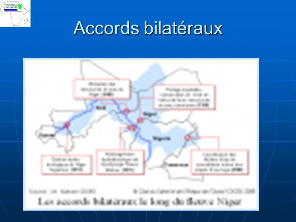 Accords bilatéraux Laccord entre le Nigeria et le Niger sur le partage équitable, la conservation et la mise en valeur de leurs ressources en eau comm