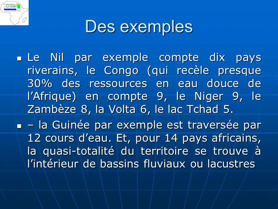 Des exemples Le Nil par exemple compte dix pays riverains, le Congo (qui recèle presque 30% des ressources en eau douce de lAfrique) en compte 9, le Niger 9, le Zambèze 8, la Volta 6, le lac Tchad 5.