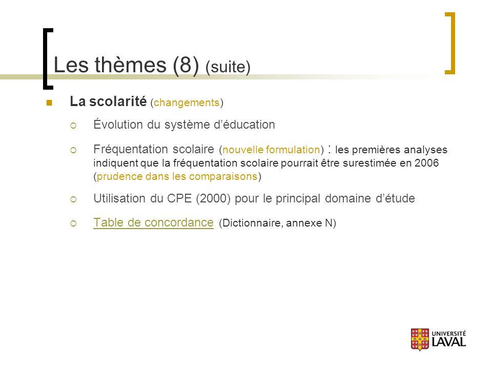 Les thèmes (8) (suite) La scolarité (changements) Évolution du système déducation Fréquentation scolaire (nouvelle formulation) : les premières analyses indiquent que la fréquentation scolaire pourrait être surestimée en 2006 (prudence dans les comparaisons) Utilisation du CPE (2000) pour le principal domaine détude Table de concordance (Dictionnaire, annexe N) Table de concordance