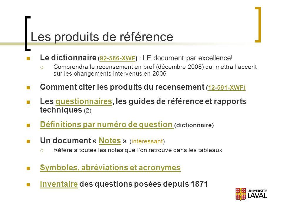 Les produits de référence Le dictionnaire (92-566-XWF) : LE document par excellence!92-566-XWF Comprendra le recensement en bref (décembre 2008) qui mettra laccent sur les changements intervenus en 2006 Comment citer les produits du recensement (12-591-XWF)12-591-XWF) Les questionnaires, les guides de référence et rapports techniques (2)questionnaires Définitions par numéro de question (dictionnaire) Définitions par numéro de question Un document « Notes » (intéressant)Notes Réfère à toutes les notes que lon retrouve dans les tableaux Symboles, abréviations et acronymes Inventaire des questions posées depuis 1871 Inventaire