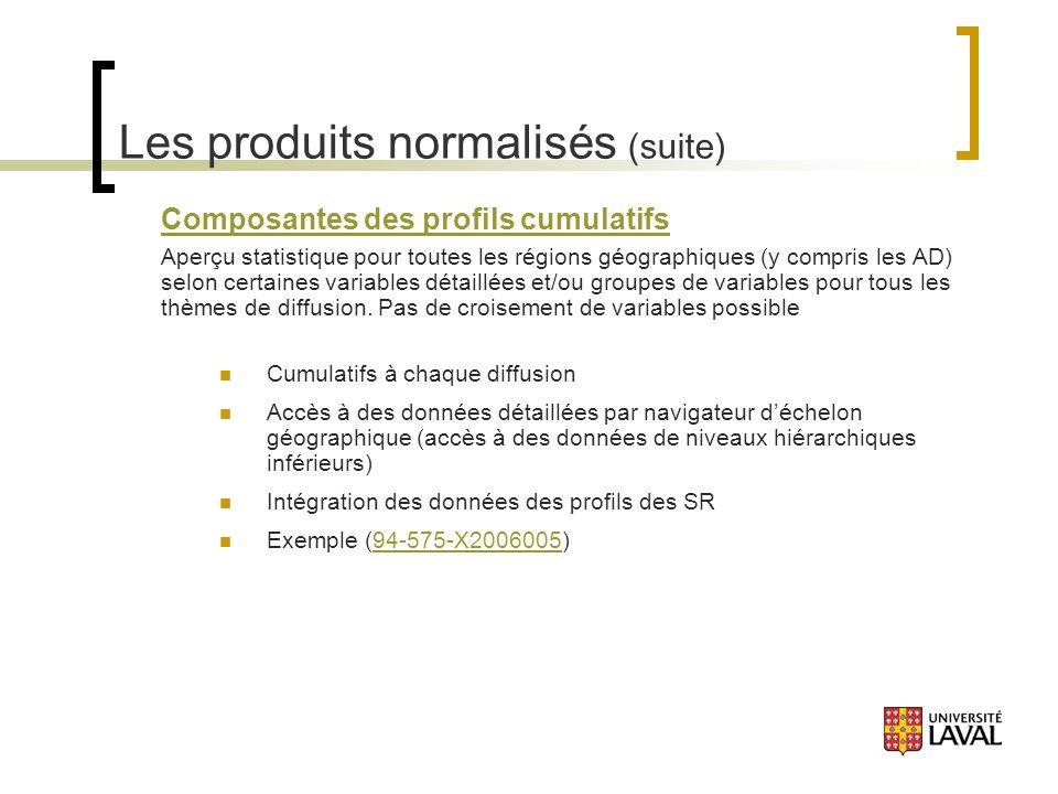 Les produits normalisés (suite) Composantes des profils cumulatifs Aperçu statistique pour toutes les régions géographiques (y compris les AD) selon certaines variables détaillées et/ou groupes de variables pour tous les thèmes de diffusion.
