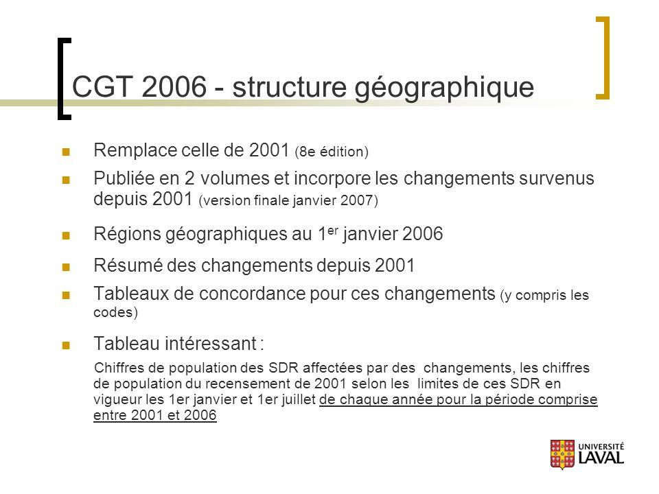CGT 2006 - structure géographique Remplace celle de 2001 (8e édition) Publiée en 2 volumes et incorpore les changements survenus depuis 2001 (version finale janvier 2007) Régions géographiques au 1 er janvier 2006 Résumé des changements depuis 2001 Tableaux de concordance pour ces changements (y compris les codes) Tableau intéressant : Chiffres de population des SDR affectées par des changements, les chiffres de population du recensement de 2001 selon les limites de ces SDR en vigueur les 1er janvier et 1er juillet de chaque année pour la période comprise entre 2001 et 2006