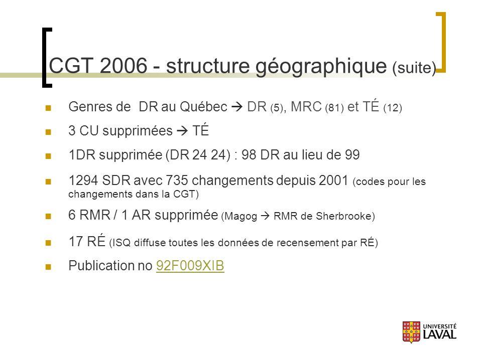 CGT 2006 - structure géographique (suite) Genres de DR au Québec DR (5), MRC (81) et TÉ (12) 3 CU supprimées TÉ 1DR supprimée (DR 24 24) : 98 DR au lieu de 99 1294 SDR avec 735 changements depuis 2001 (codes pour les changements dans la CGT) 6 RMR / 1 AR supprimée (Magog RMR de Sherbrooke) 17 RÉ (ISQ diffuse toutes les données de recensement par RÉ) Publication no 92F009XIB92F009XIB