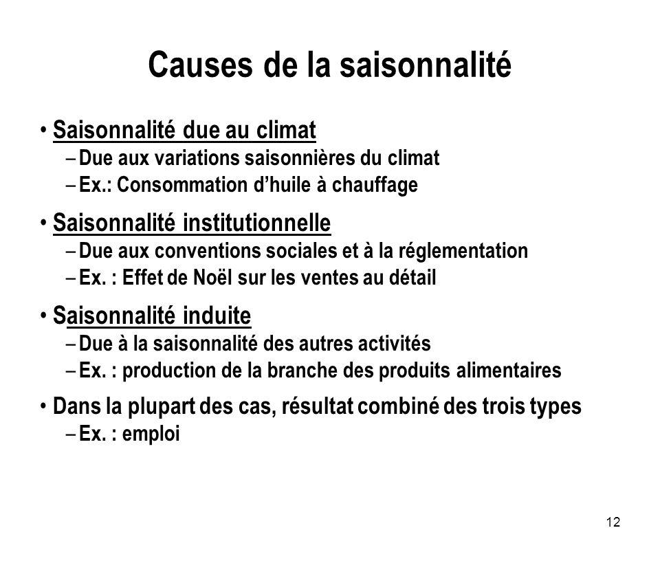 12 Causes de la saisonnalité Saisonnalité due au climat – Due aux variations saisonnières du climat – Ex.: Consommation dhuile à chauffage Saisonnalit