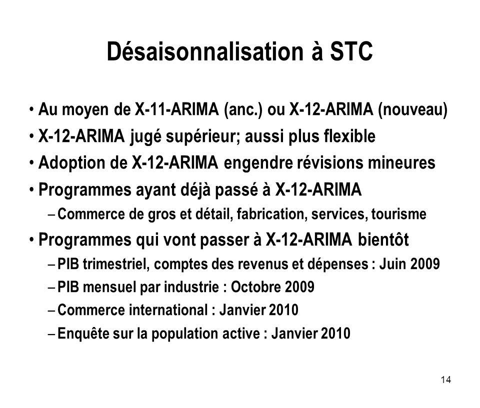 14 Désaisonnalisation à STC Au moyen de X-11-ARIMA (anc.) ou X-12-ARIMA (nouveau) X-12-ARIMA jugé supérieur; aussi plus flexible Adoption de X-12-ARIM