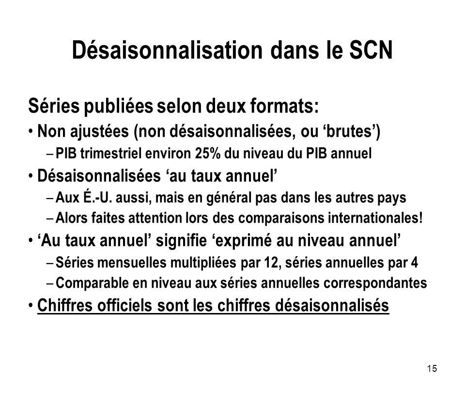15 Désaisonnalisation dans le SCN Séries publiées selon deux formats: Non ajustées (non désaisonnalisées, ou brutes) – PIB trimestriel environ 25% du