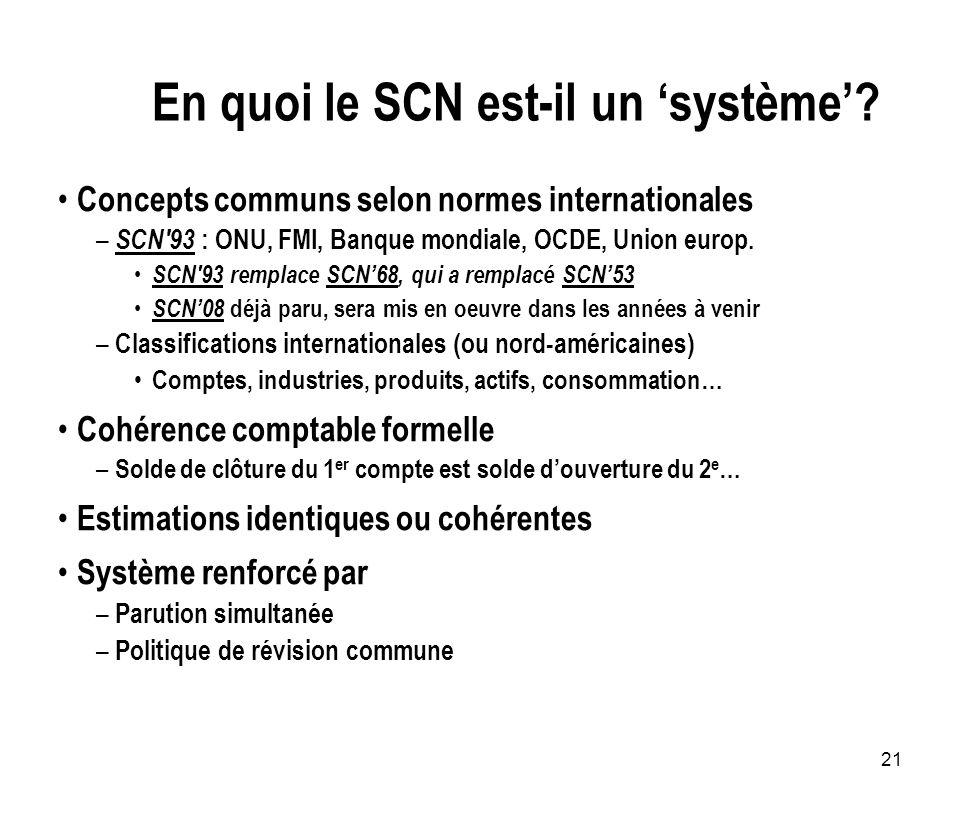 21 En quoi le SCN est-il un système? Concepts communs selon normes internationales – SCN'93 : ONU, FMI, Banque mondiale, OCDE, Union europ. SCN'93 rem