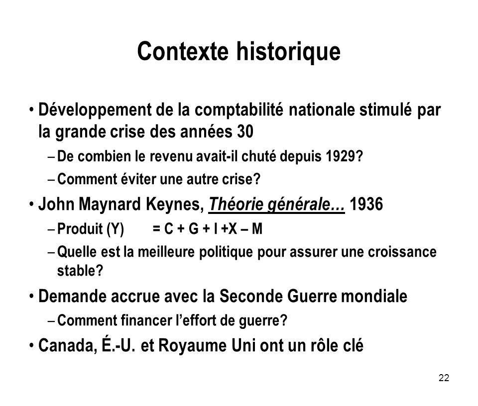 22 Contexte historique Développement de la comptabilité nationale stimulé par la grande crise des années 30 – De combien le revenu avait-il chuté depu
