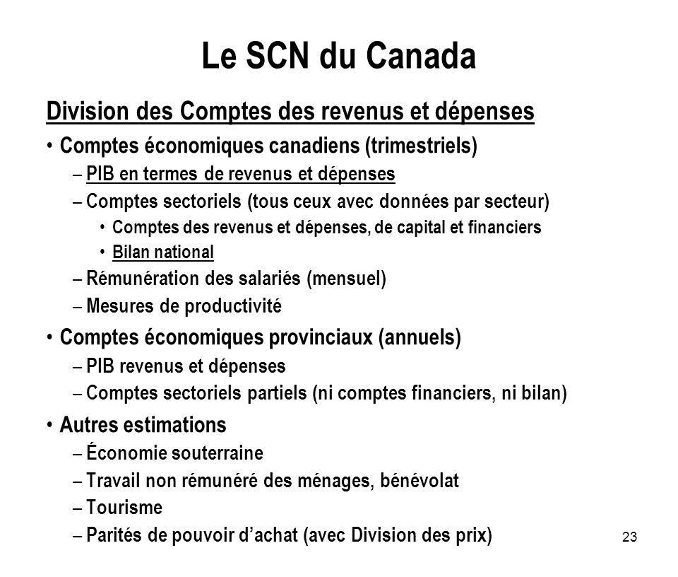 23 Le SCN du Canada Division des Comptes des revenus et dépenses Comptes économiques canadiens (trimestriels) – PIB en termes de revenus et dépenses –