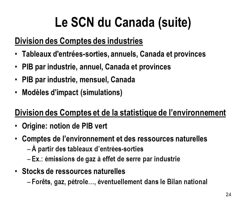 24 Le SCN du Canada (suite) Division des Comptes des industries Tableaux d'entrées-sorties, annuels, Canada et provinces PIB par industrie, annuel, Ca