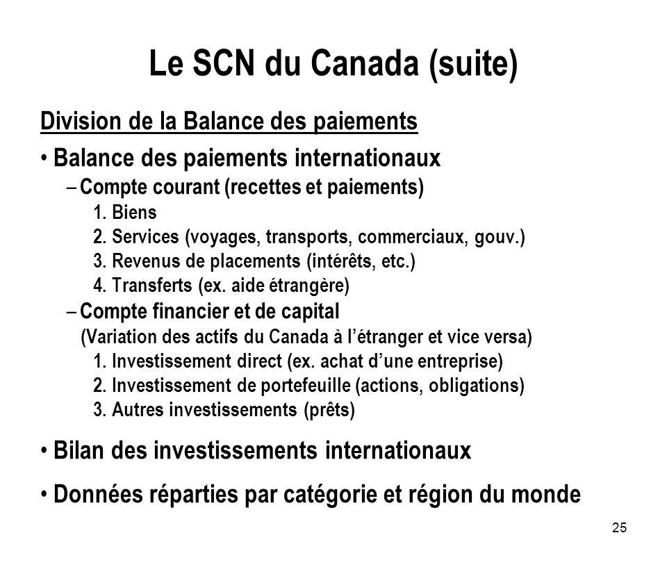 25 Le SCN du Canada (suite) Division de la Balance des paiements Balance des paiements internationaux – Compte courant (recettes et paiements) 1. Bien