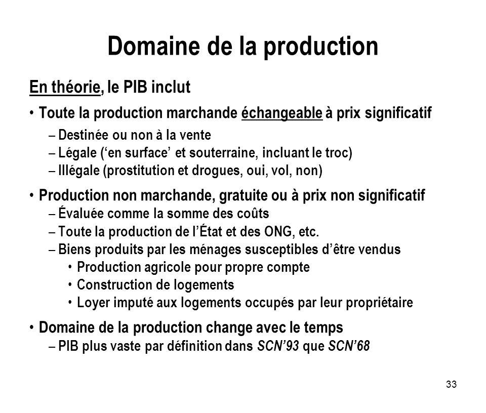 33 Domaine de la production En théorie, le PIB inclut Toute la production marchande échangeable à prix significatif – Destinée ou non à la vente – Lég