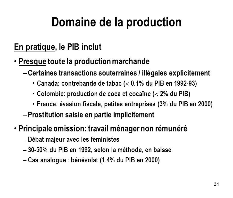 34 Domaine de la production En pratique, le PIB inclut Presque toute la production marchande – Certaines transactions souterraines / illégales explici