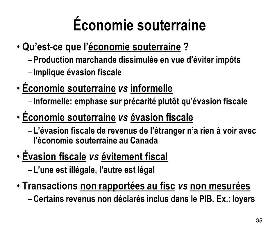 35 Économie souterraine Quest-ce que léconomie souterraine ? – Production marchande dissimulée en vue déviter impôts – Implique évasion fiscale Économ