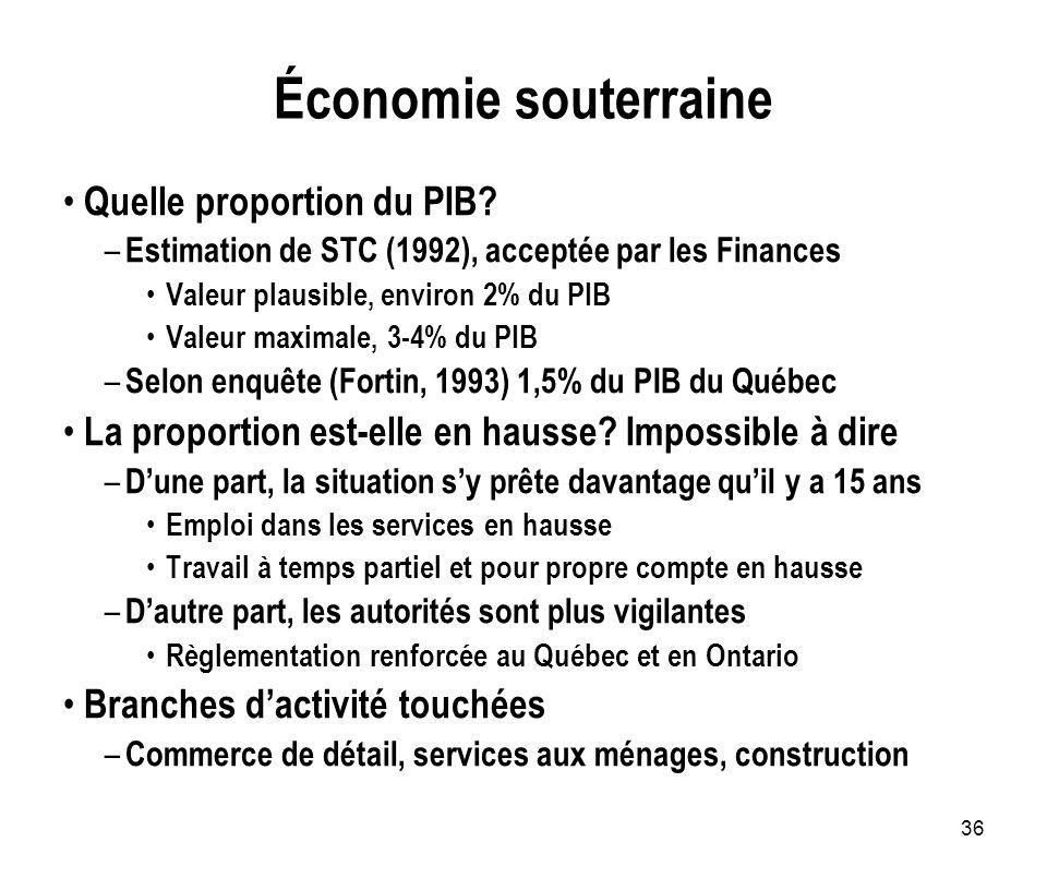 36 Économie souterraine Quelle proportion du PIB? – Estimation de STC (1992), acceptée par les Finances Valeur plausible, environ 2% du PIB Valeur max