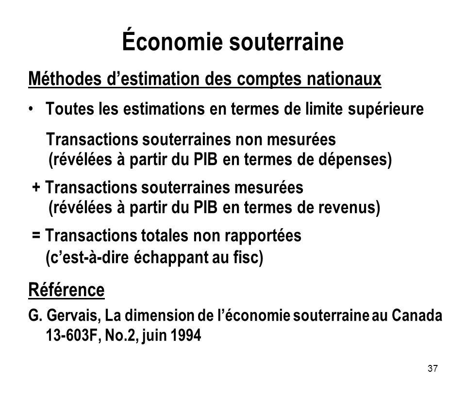 37 Économie souterraine Méthodes destimation des comptes nationaux Toutes les estimations en termes de limite supérieure Transactions souterraines non