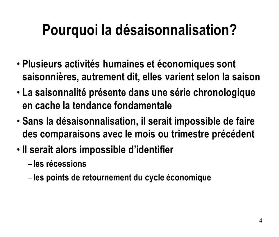 4 Pourquoi la désaisonnalisation? Plusieurs activités humaines et économiques sont saisonnières, autrement dit, elles varient selon la saison La saiso
