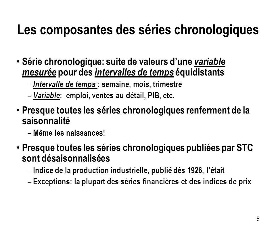 5 Les composantes des séries chronologiques Série chronologique: suite de valeurs dune variable mesurée pour des intervalles de temps équidistants – I