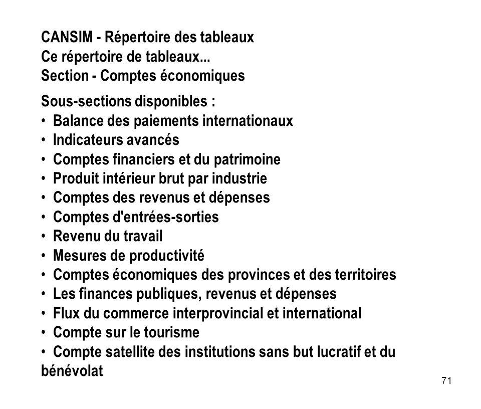 71 CANSIM - Répertoire des tableaux Ce répertoire de tableaux... Section - Comptes économiques Sous-sections disponibles : Balance des paiements inter