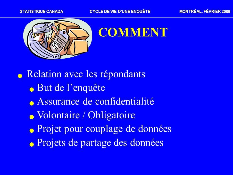 STATISTIQUE CANADACYCLE DE VIE DUNE ENQUÊTE MONTRÉAL, FÉVRIER 2009 COMMENT Relation avec les répondants But de lenquête Assurance de confidentialité V