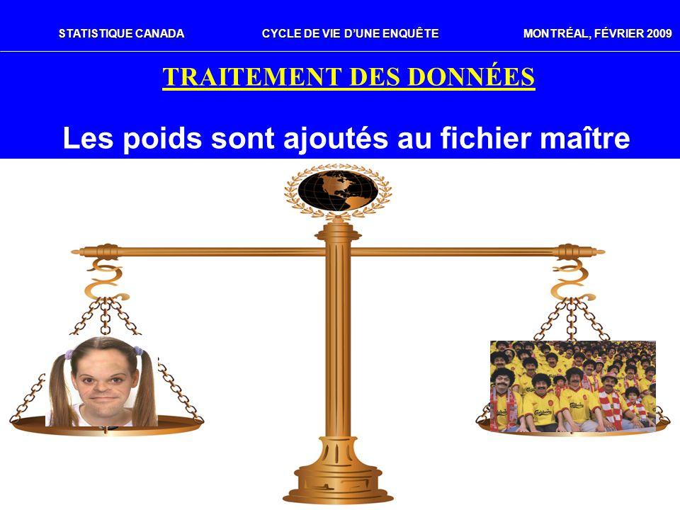 STATISTIQUE CANADACYCLE DE VIE DUNE ENQUÊTE MONTRÉAL, FÉVRIER 2009 TRAITEMENT DES DONNÉES Les poids sont ajoutés au fichier maître