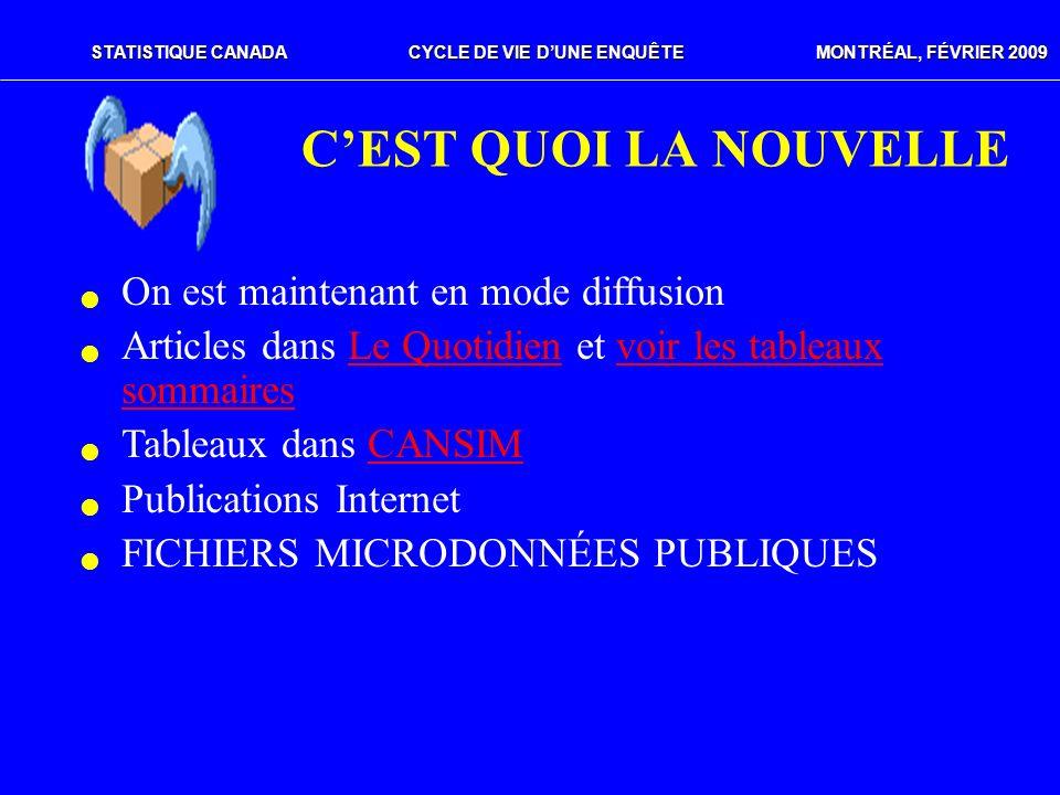 STATISTIQUE CANADACYCLE DE VIE DUNE ENQUÊTE MONTRÉAL, FÉVRIER 2009 CEST QUOI LA NOUVELLE On est maintenant en mode diffusion Articles dans Le Quotidie