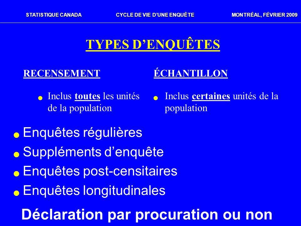 STATISTIQUE CANADACYCLE DE VIE DUNE ENQUÊTE MONTRÉAL, FÉVRIER 2009 RECENSEMENTÉCHANTILLON TYPES DENQUÊTES Inclus toutes les unités de la population In