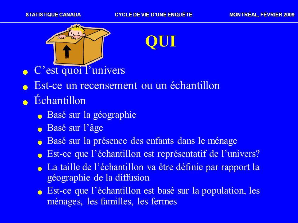 STATISTIQUE CANADACYCLE DE VIE DUNE ENQUÊTE MONTRÉAL, FÉVRIER 2009 QUI Cest quoi lunivers Est-ce un recensement ou un échantillon Échantillon Basé sur